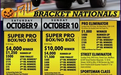 Big Payouts & NHRA Wally Trophies to be Awarded at the Fall Bracket Nationals, October 9-10, 2021